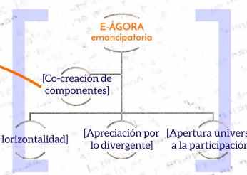 Copy of Componentización, CC Raúl Antón Cuadrado 2017-01-21 18-34-38.png